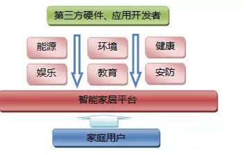 平博88体育pinbet88平台结构图.png